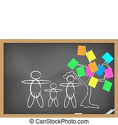 Family drew on blackboard