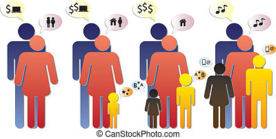 Family graphic - different phases & changing needs - Graphic...