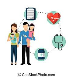 family health care design