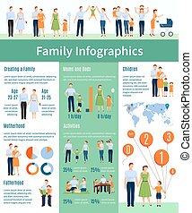 Family Infographic Set - Family infographic set with...