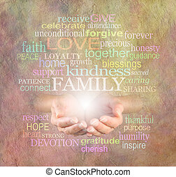 Family Matters - Female hands cupped with the word Family...