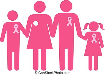 Family of a breast cancer survivor