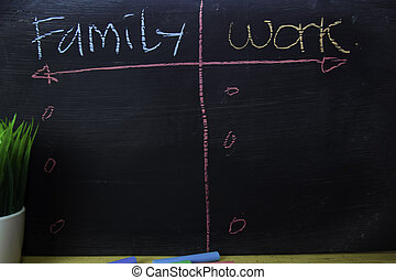 Family or Work written with color chalk concept on the blackboard