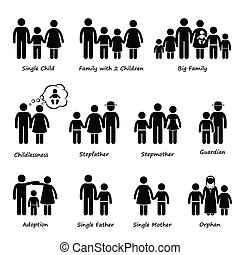 A set of human pictograms representing different size of family type and relationship between them.