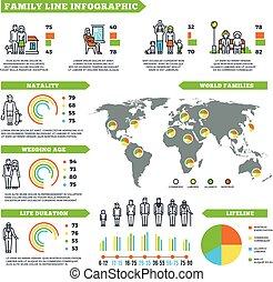 Family statistics vector infographics with population charts...