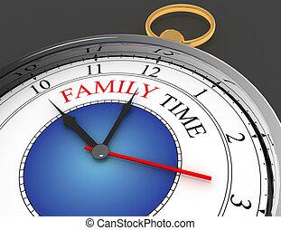 family time concept clock closeup