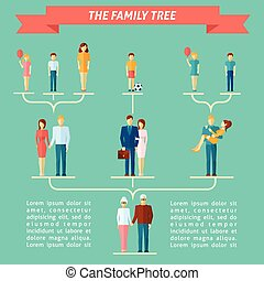 Family Tree Concept - Family tree concept with people of...