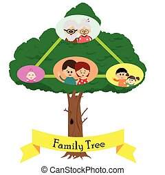 family tree vector illustration of a family rooted tree in the