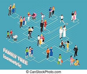 Family Tree Isometric Flowchart Template - Family tree...