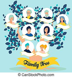 Family tree, photos of relatives, generations. In minimalist...