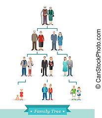 Family tree with people avatars of four generations isolated on white background.