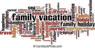 Family vacation word cloud