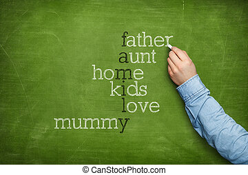 Family word cloud concept on blackboard