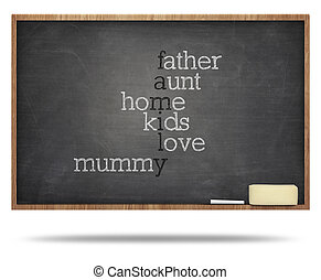 Family word cloud on blackboard