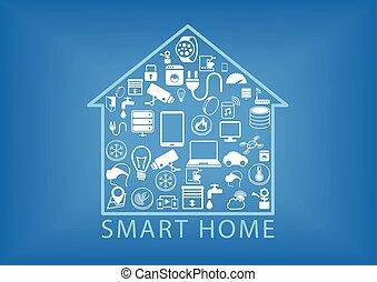 Automazione casa tecnologia far male infographics - Automazione casa ...