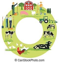 farm-farmer