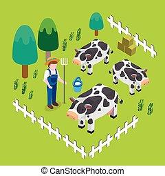farm scenery concept