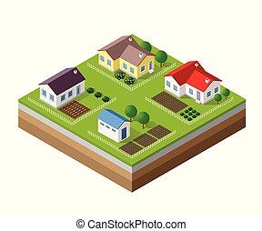 Farm set of houses