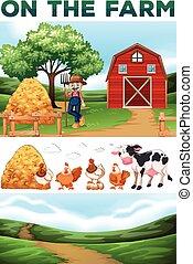 Farmer and animals on the farm