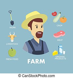Farmer icons set.
