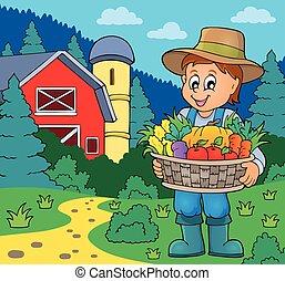 Farmer topic image