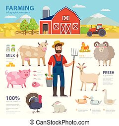 Farming infographic elements. Farmer, farm animals, equipment, barn, tractor, landscape large set of vector flat illustrations isolated on white background. Eco Farming concept.