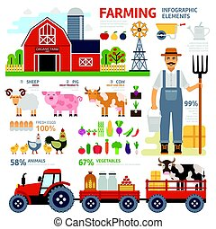 Farming infographic elements with farmer, farm, windmill, garden, tractor, animals, vegetables, fruits, harvest, hay, tools. Flat design.