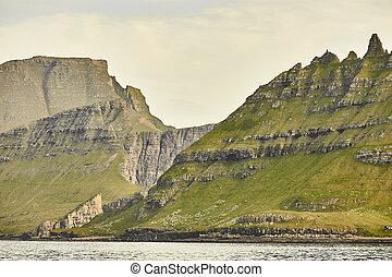 Faroe islands cliffs on atlantic ocean at sunset. Scenic view