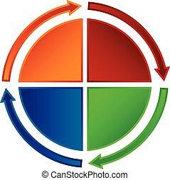 fasen, wiel, 4, mal, stappen, presentatie, circulaire