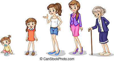fases, de, um, crescendo, femininas