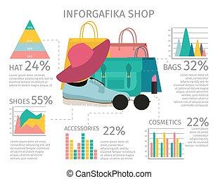 Fashion Accessories Infographic
