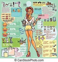 Fashion and Beauty Industry Infographic with sample text,...
