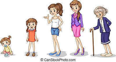 fasi, di, uno, crescente, femmina