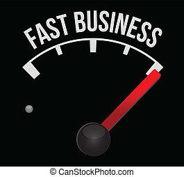 fast business Speedometer scoring high speed