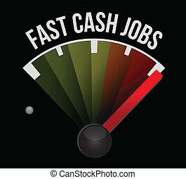 fast cash jobs speedometer