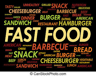 FAST FOOD word cloud