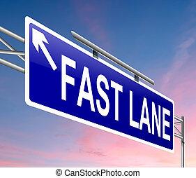 Fast lane concept.