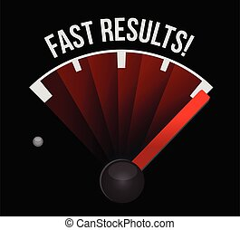Fast results speedometer illustration design over a white ...