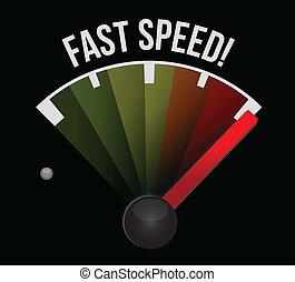 fast speed speedometer