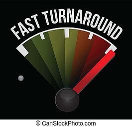 fast turnaround speedometer illustration design over a dark ...