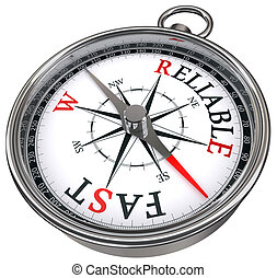 fast versus reliable concept compass isolated on white background