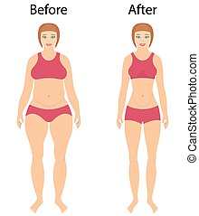 Fat and slim woman - Illustration of weight loss before and...