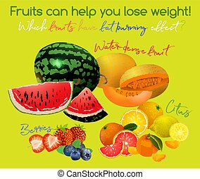Fat burning fruits - Fruits that have fat burning effect -...