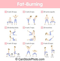 Fat burning training. - Fat burning training for women with...