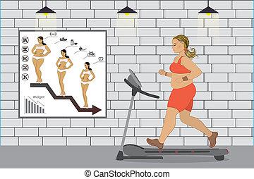 fat girl on a treadmill,fitness club