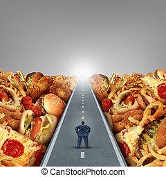 Fat Lifestyle Escape