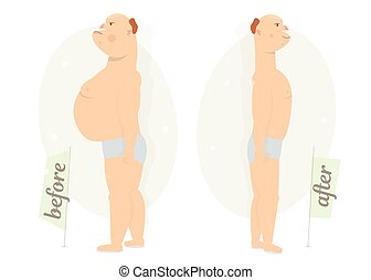 Fat man before and after.