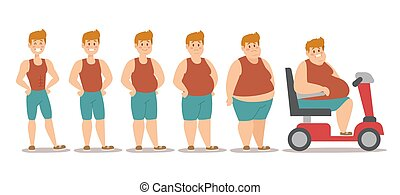 Fat man cartoon style different stages vector illustration. ...