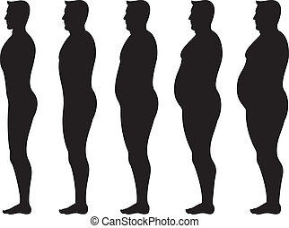 fat man, man losing weight transformation, a man diets and...
