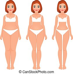 Fat to slim woman weight loss trans - Stock vector cartoon...